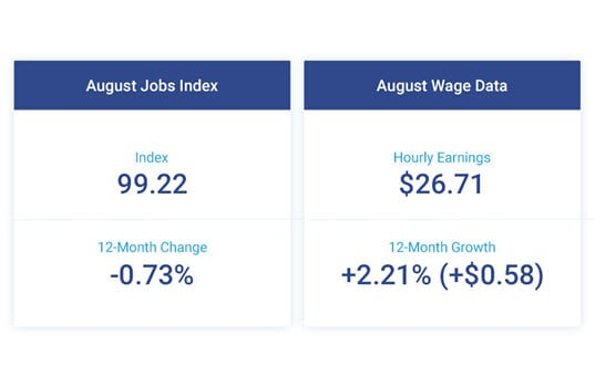 Paychex: Weekly Hours Worked Up Among Small Businesses
