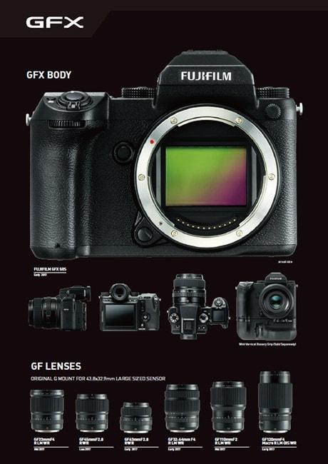 Imagen del catálogo del sistema GFX.