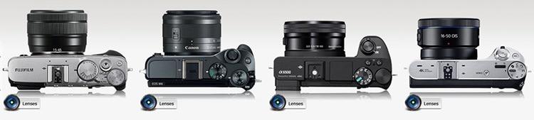 Fujinon XC 15-45mm frente a Canon EF-M 15-45mm, Sony 16-50mm y Samsung 16-50mm.