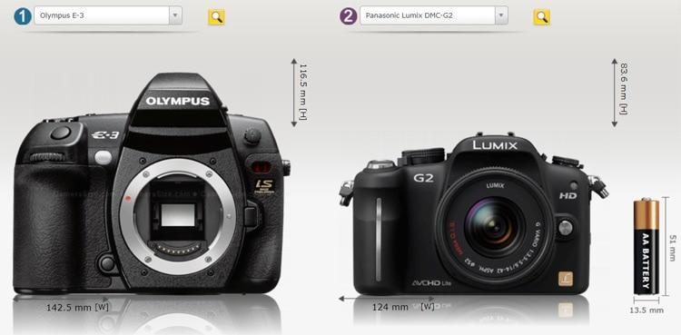 Tamaño de Olympus E-3 versus Panasonic G2.