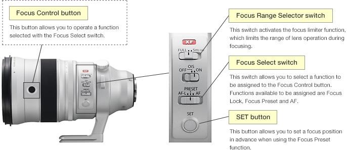 Controles físicos del Fujinon XF 200mm F2.