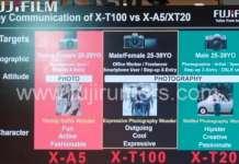 Público potencial de la gama de netrada/media de Fujifilm.