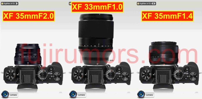 Comparativa Fujinon XF 33mm vs 35mm