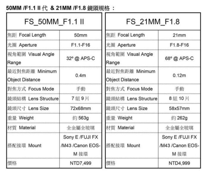Ficha técnica de Kamlan 50mm f/1.1 mark II y 21mm f/1.8.