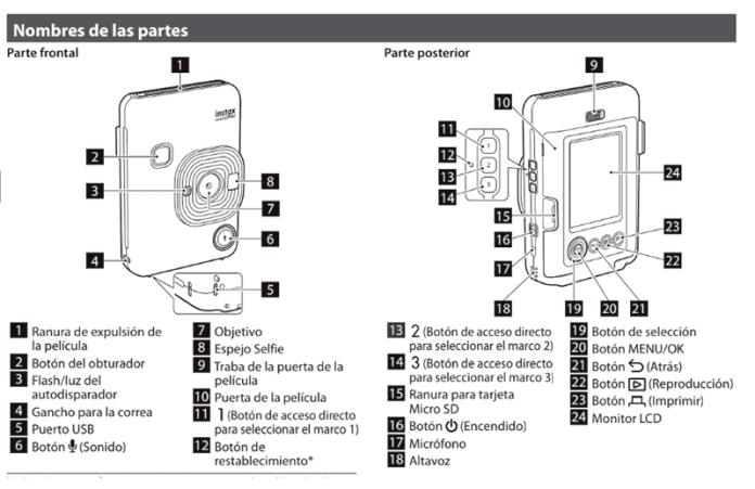 Características Fujifilm Instax Mini LiPlay.