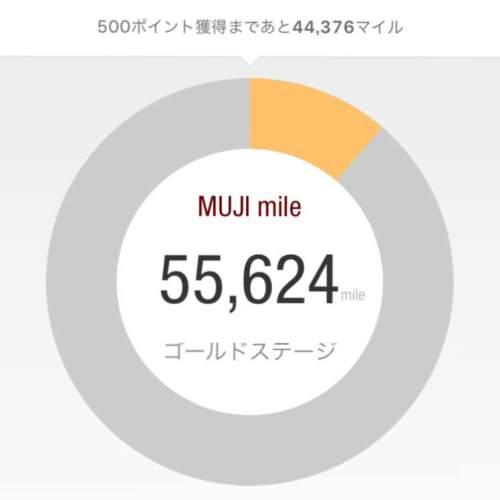MUJImile-gold-2015