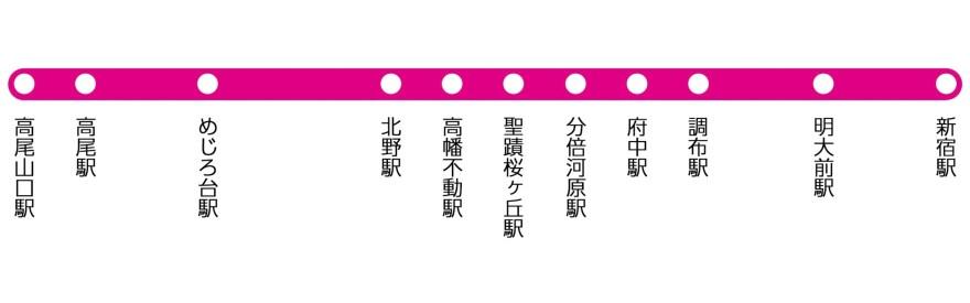 京王線特急停車駅