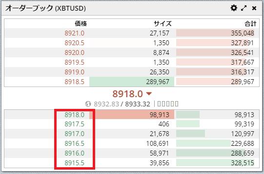 Bitmex テイカー料金 メイカー料金