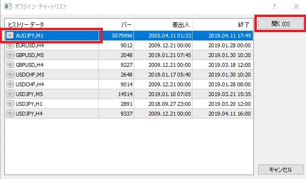MT4 EA バックテスト方法