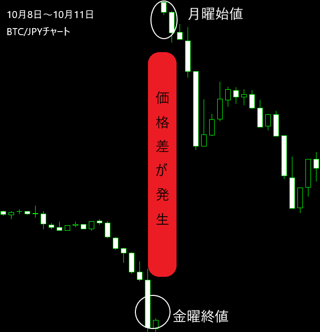 TitanFX 仮想通貨トレード ビットコインFX