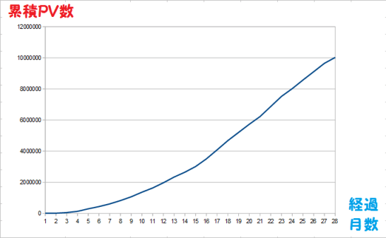 1000man-pv