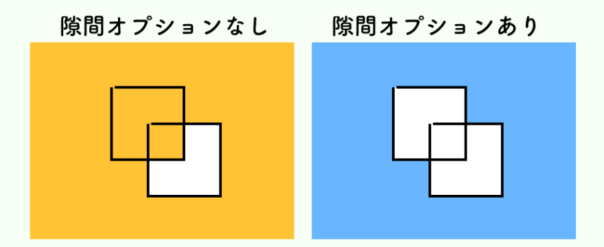 ライブペイントの隙間オプションのあり・なし比較