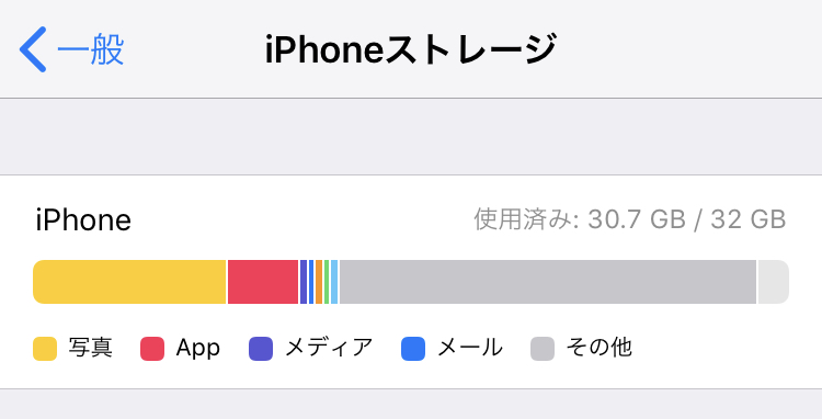 iPhone残容量
