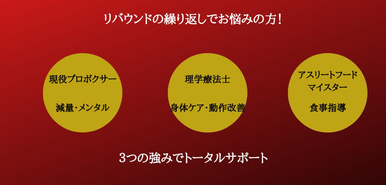 ダイエットリバウンド福岡