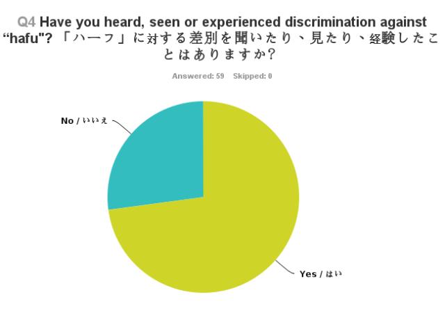 Chart_Q4_131202
