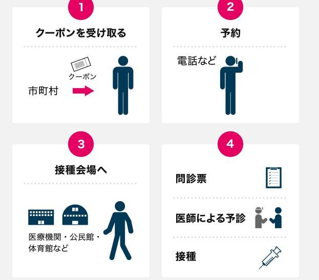 福岡県新型コロナウィルス感染情報、ワクチン接種最新情報
