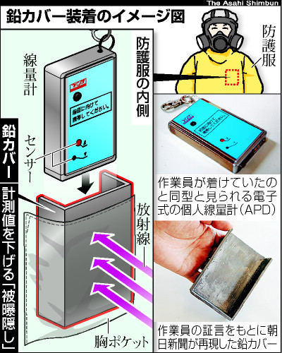 Fukushima worker was ordered to shield dosimeter with lead cover to make integral dose look low