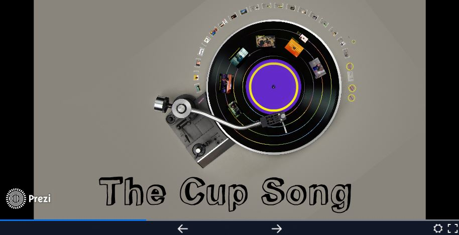 Lesson of the Week: Cup Song