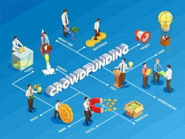 Crowdfunding: How Fulfillmen Can Help You With Your Crowdfunding Campaign