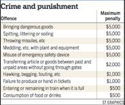 crime-and-punishment-in-singapore