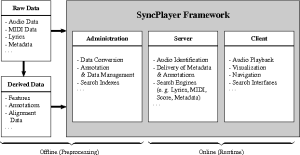 Syncplay 1.5.5