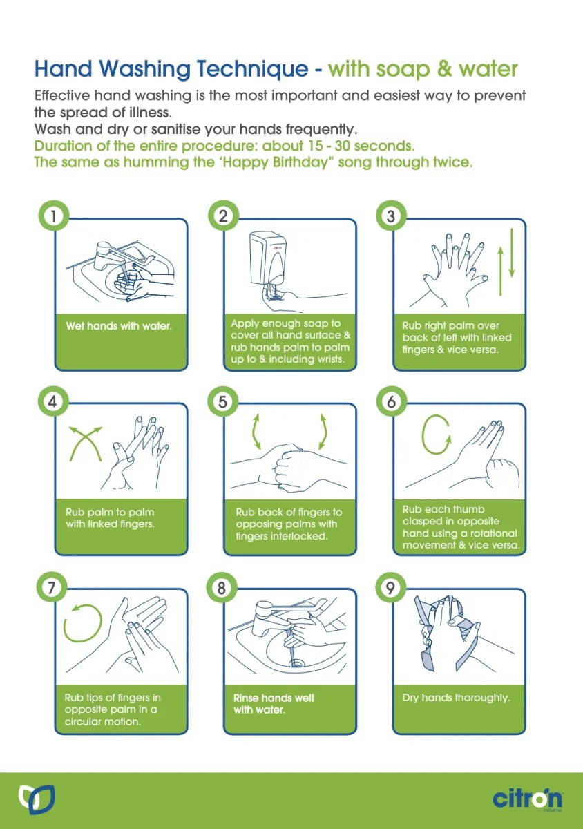 how to wash your hands with soap and