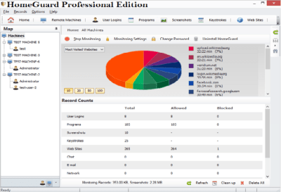 HomeGuard Pro 9.9.1 Crack 32-Bit Full Version 2020 With Keygen