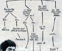 Bruce Lee Practice Chart/Quote – Should You Be Practicing Right Now