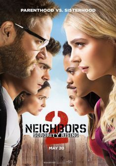 Neighbors 2: Sorority Rising 2016 Movie Watch Online Free
