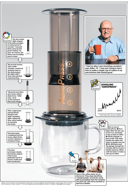 The Aeropress itself is a moderl of resourcefulness! Mm. Coffee. :)