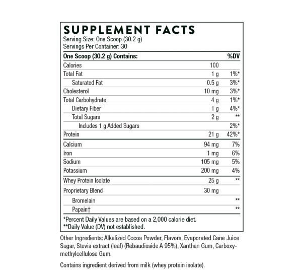 Whey Protein Isolate Chocolate Ingredients