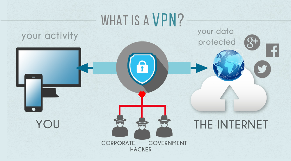 ExpressVPN and HP Partner for New Laptop Release