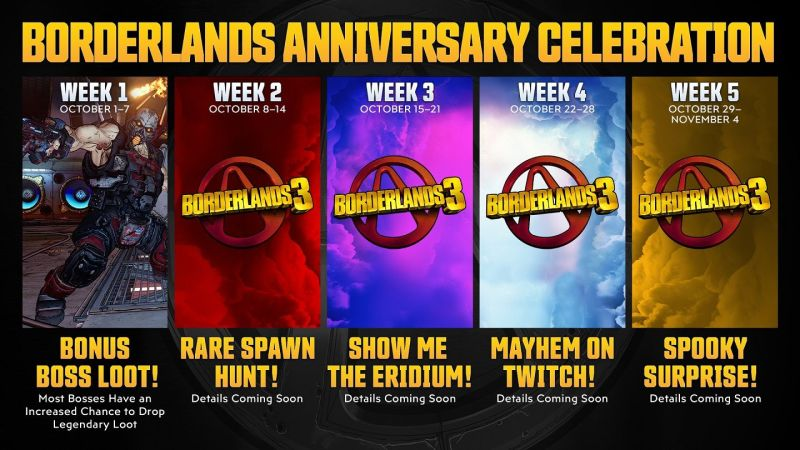 Borderlands Anniversary Celebration Infographic showing rewards