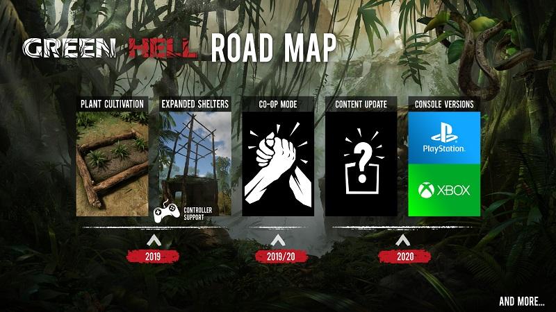 Green Hell 2019/20 Roadmap
