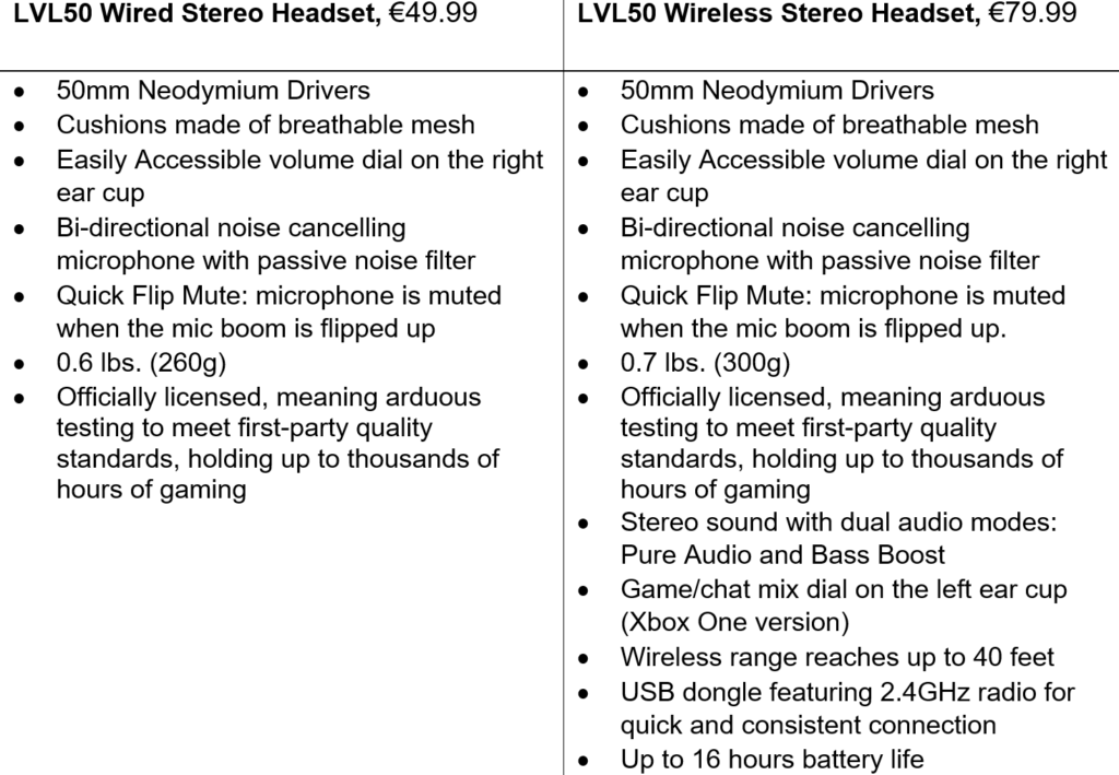 PDP Gaming LVL50 Wired Stereo Headset comparison table