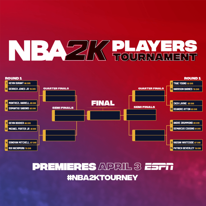 NBA 2K Players Tournament Player Brackets