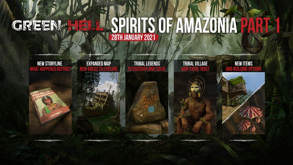 Green Hell Spirits of Amazonia Part One contents