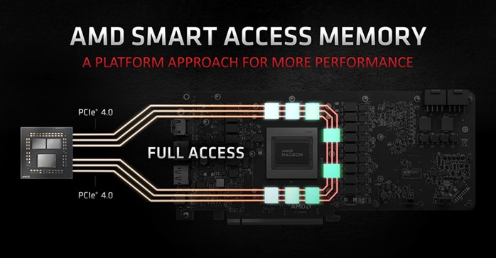 AMD Smart Access Memory for Motherboards