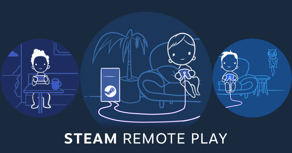 Steam Remote Play logo