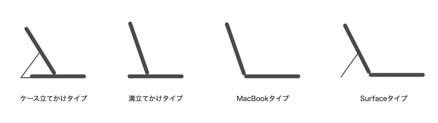 iPad Air2 Pro キーボード おすすめ レビュー まとめ