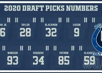 Draft Colts 2020