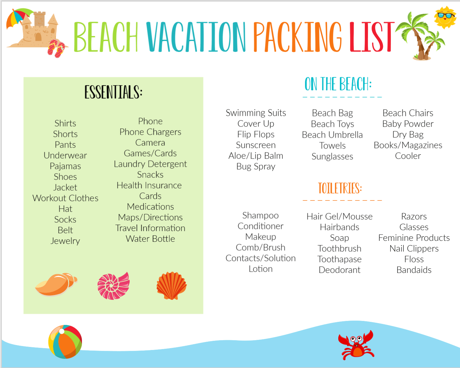 image regarding Beach Vacation Packing List Printable named The Greatest Seashore Holiday Packing Checklist for People Enjoyment