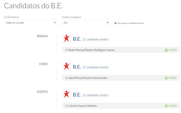 be-braga-faro-porto-04-10-2015-2151
