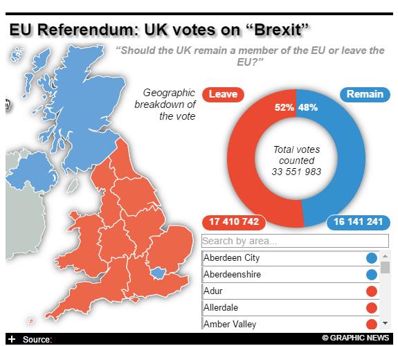 brexit-como-votaram