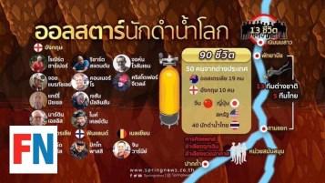 caverna Tailandia 52
