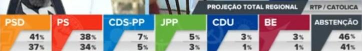 sondagem1%