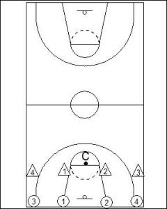 Four on Four Line Touch Drill Diagram 1