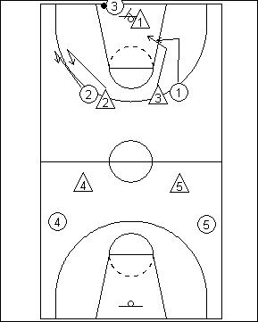 2 2 1 Full Court Zone Press Functional Basketball Coaching