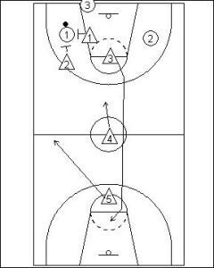 I-Press Diagram 2