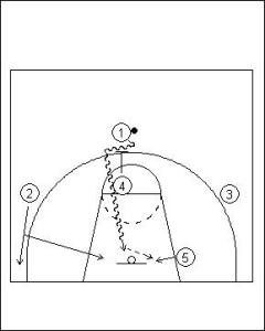 UCLA Offense Series Example 1 Diagram 4